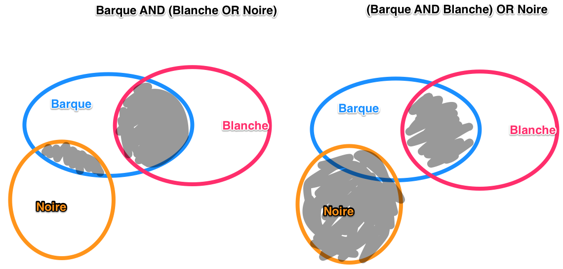Bing versus Google - Priorité du OR vs priorité du AND (Conflit lié au codage Unicode)